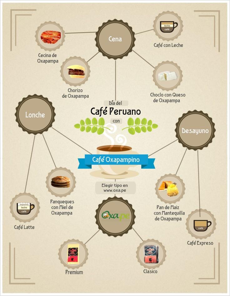 Café Peruano... café de Oxapampa. #Cafe #Gastronomia
