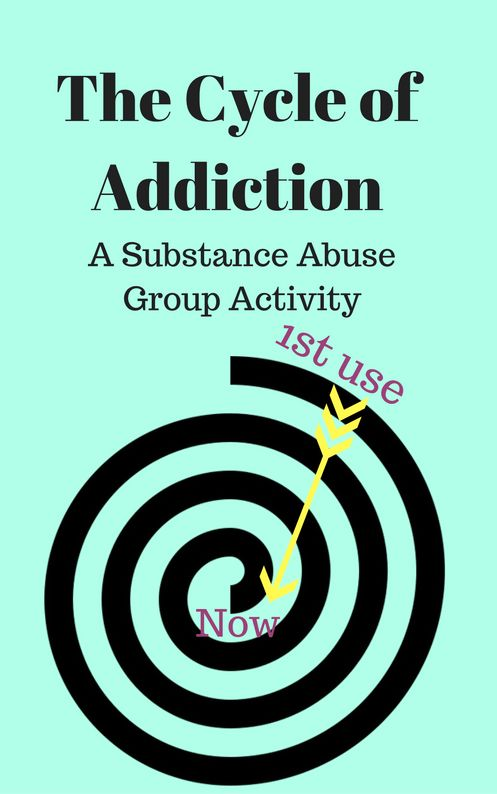 Substance abuse involves repetitive behaviors. The Cycle of Addiction group activity helps members identify their cycle of addiction in order to break it!
