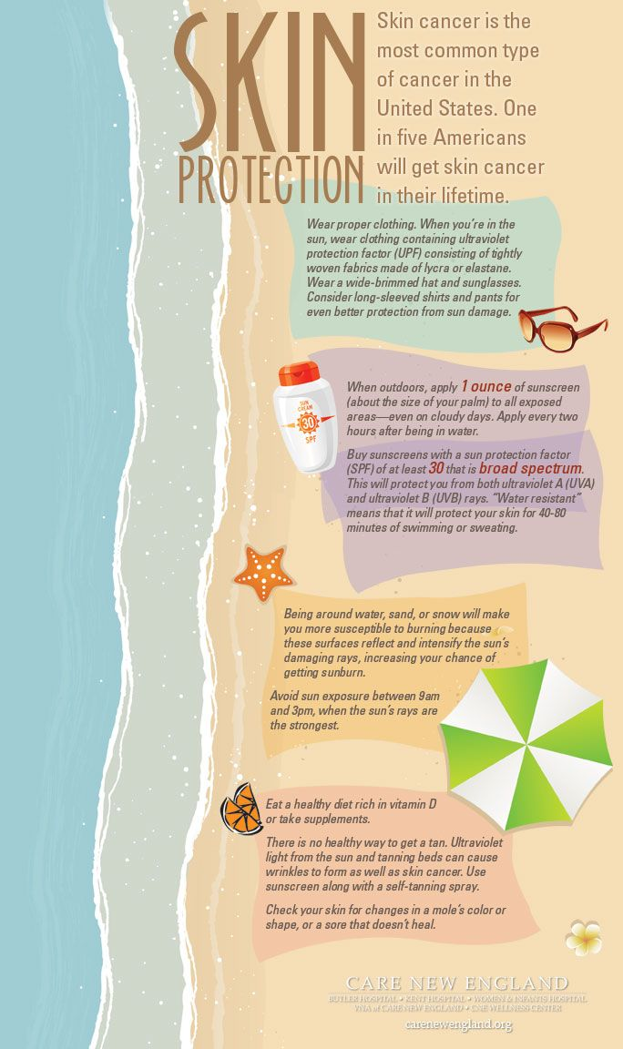 10 best images about Sun Safety Infographics on Pinterest ...