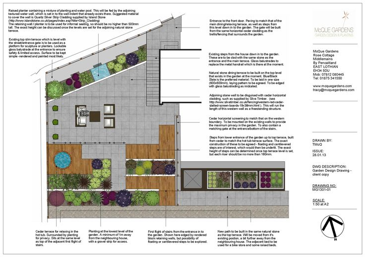 McQue Gardens a design for back garden in Scotland Photoshop
