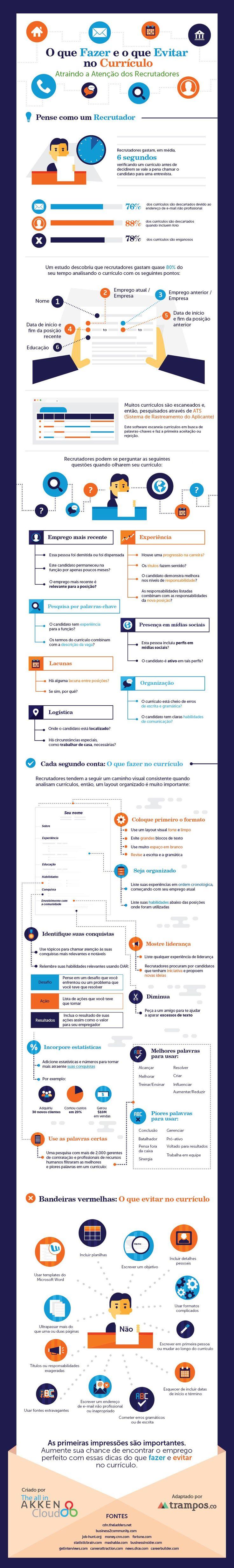 Infográfico: o que fazer e o que evitar no currículo
