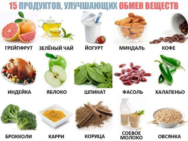 кулинарные рецепты для ускорения метаболизма хейли помрой: 1 тыс изображений найдено в Яндекс.Картинках