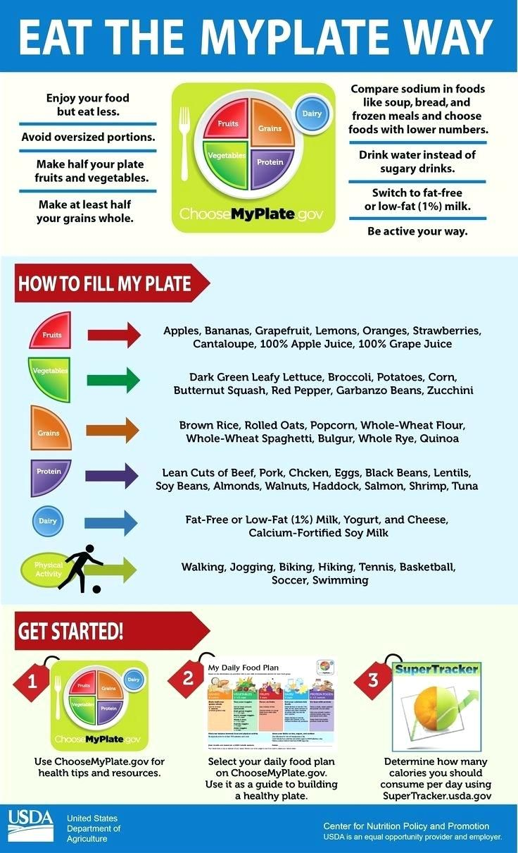 Diagram Healthy Plate Diagram Healthy Plate Nutrition Healthy Eating Tips
