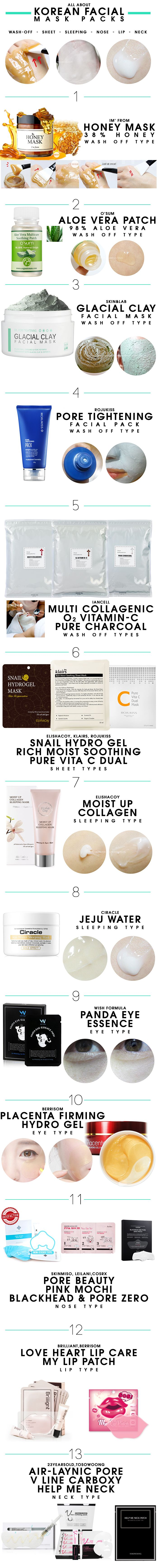 All about Korean facial mask packs from wash-off to sleeping packs and more! Choose a proper one depending on the different functions and usages you want.