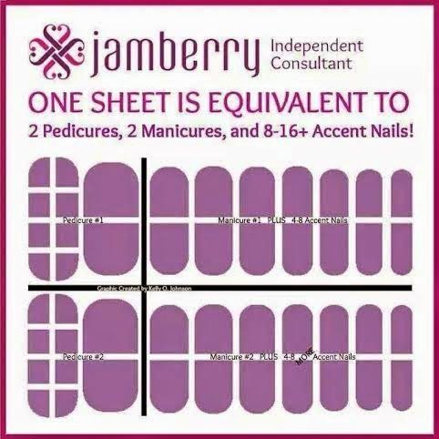 The Truth about Jamberry Nails