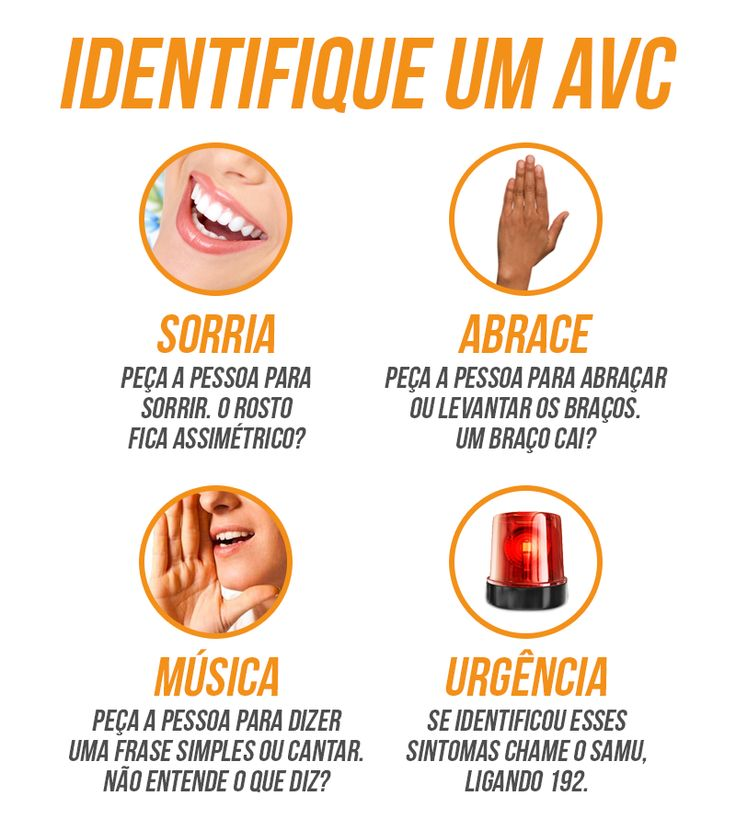 O teste SAMU é uma maneira fácil de identificar os sinais de AVC.