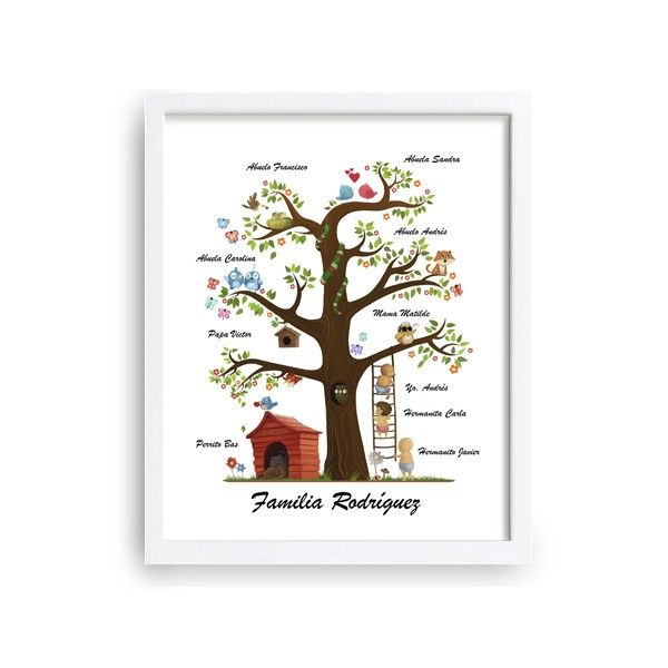 arbol genealogico infantil | Sweety | Ideas para el hogar | Pinterest