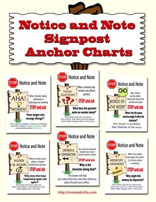 Notice and Note Signpost, Anchor Charts from Ms.Med Teaching and Learning  on TeachersNotebook.com (7 pages)  - Notice and Note Signpost, Anchor Charts