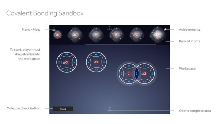Use the Collisions Chemistry Covalent Bonding Sandbox to introduce bonding to your students!