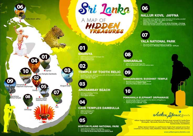 Image result for sri lanka infographics