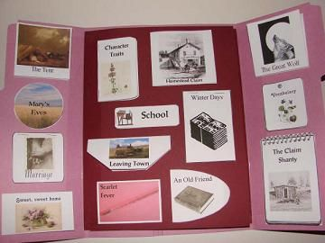 By the Shores of Silver Lake lapbook - free manipulatives & good info