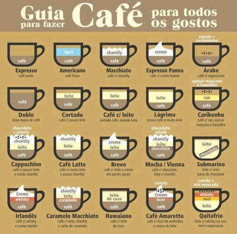 [Infográfico] Guia para fazer café para todos os gostos   Krix Apolinário