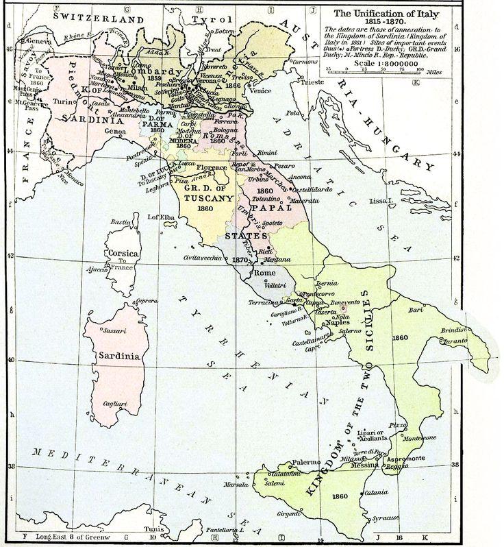 Italian unification process (Risorgimento)