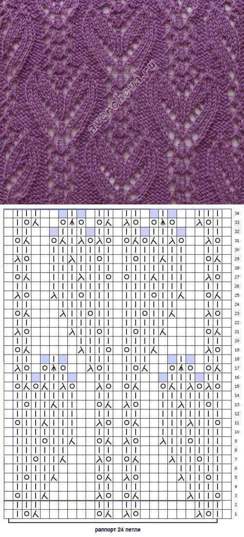 Free pattern knitting motif