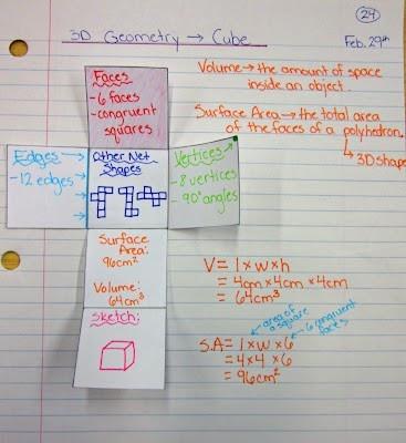 Math notebook Idea for 3-d figures.