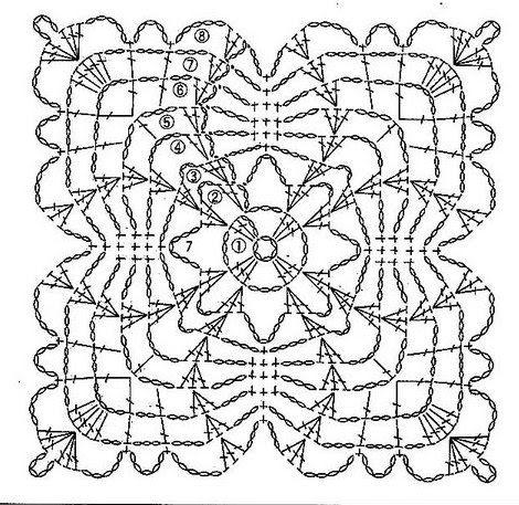 Crochet Designs Free: Blouse crochet pattern for women