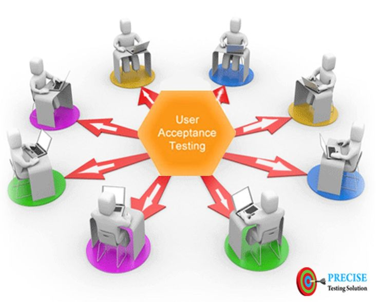 Precise testing solution provides user acceptance testing . This type of testing is helpful when you are developing your project with any company, You want to verify is your software is according to your requirement or not. UAT testing is mostly used when you're working with the third party in any project.