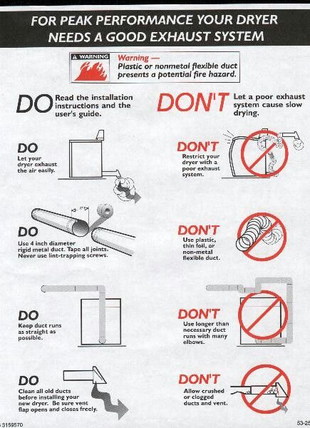 Do's & Don't of Dryer ventilation!