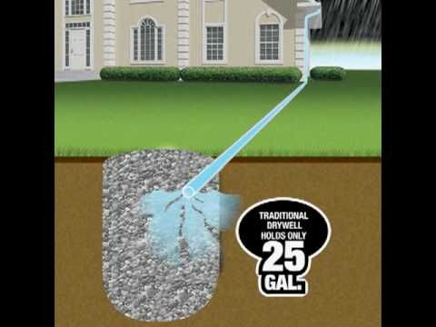 25 best ideas about underground drainage on pinterest for What does a french drain look like