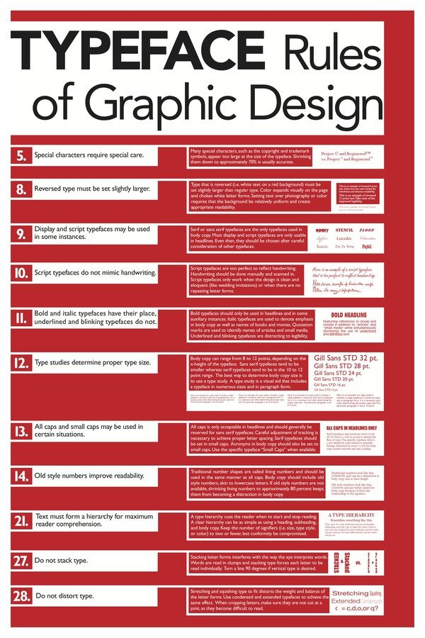 Helpful guidelines for people in design to remember. Though a lot of what I think looks good in typography is opinion, I think there are certain rules that need to be followed.