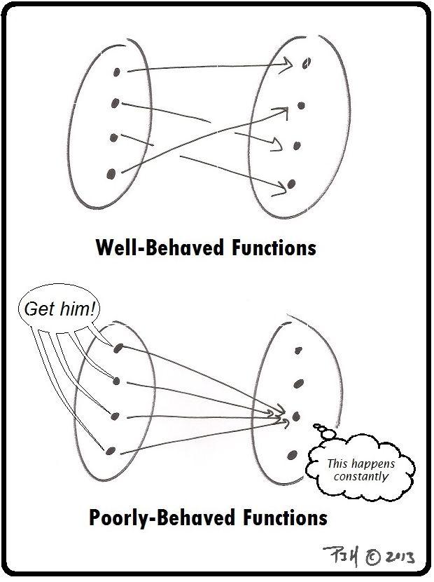 Math Comic -- Functions Behaving Badly