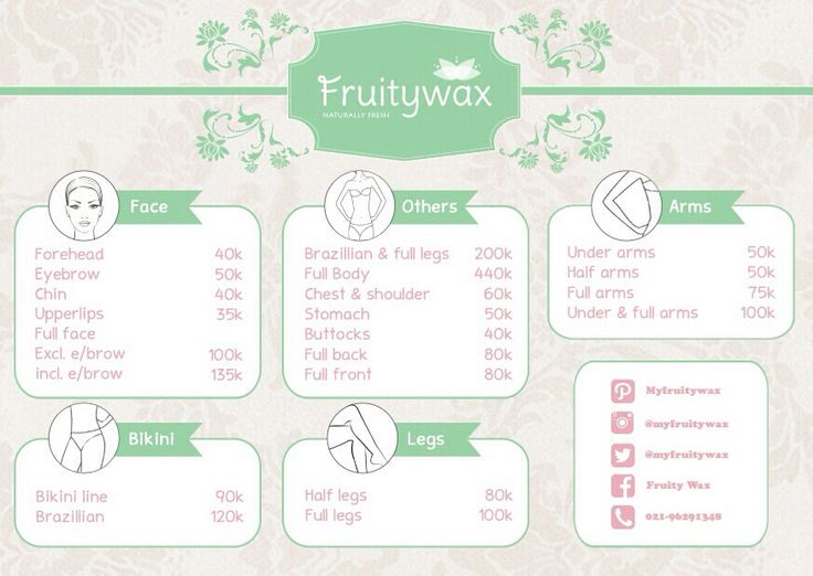 Fruity Wax - Price list