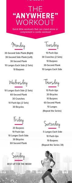 Simple, but Effective Abdominal Exercises for Women at Home - Ab Machines & Workouts