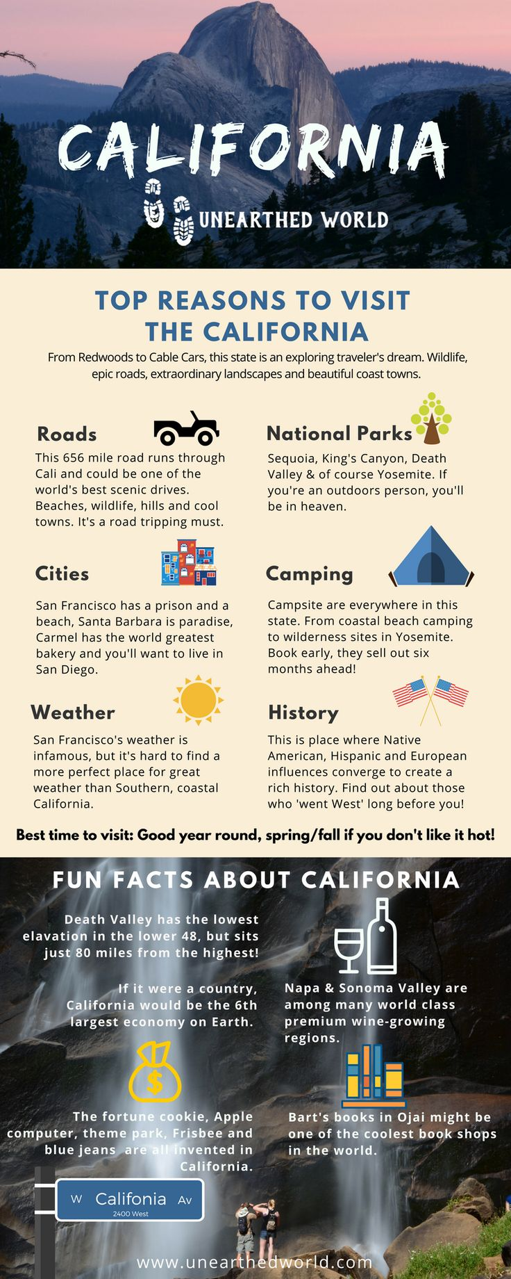 California Road Trip Infographic