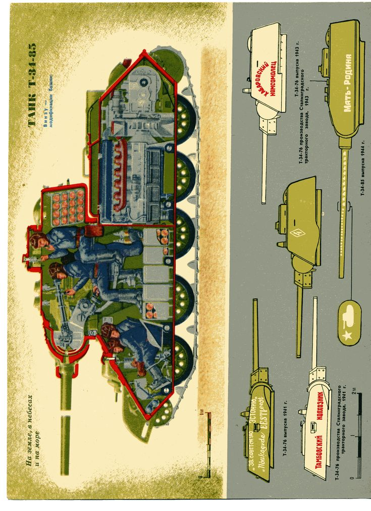 Т-34-85  в разрезе