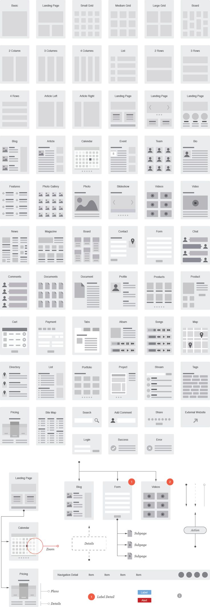 Another nice collection of wireframe ideas to be starting a page with. Pretty much always like to have something like this just to start with so I have a visual reference for a grid.