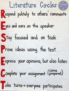An Anchor Chart to use when introducing Literature Circles... it's all about RESPECT!
