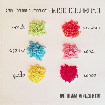 MiniFactory: Riso colorato