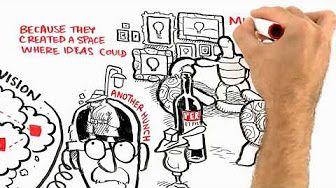 Where good ideas come from | Steven Johnson - YouTube