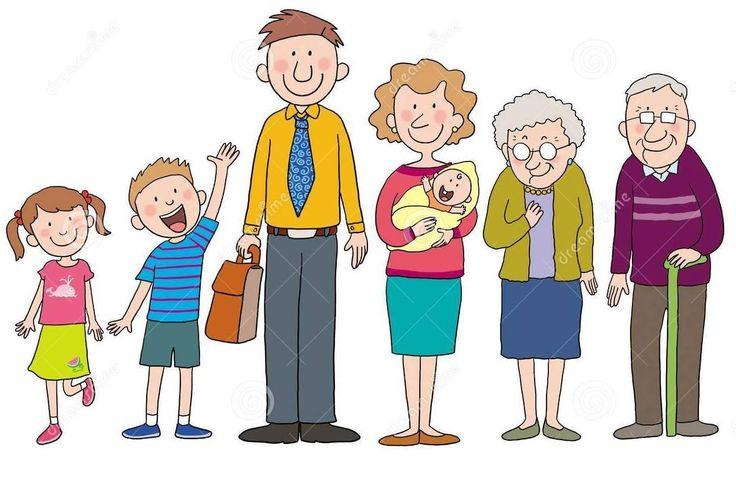 Výsledek obrázku pro rodina obrázky