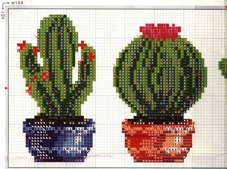 Point de croix Cactus*m@* Cross stitch