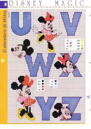 letras Mickey