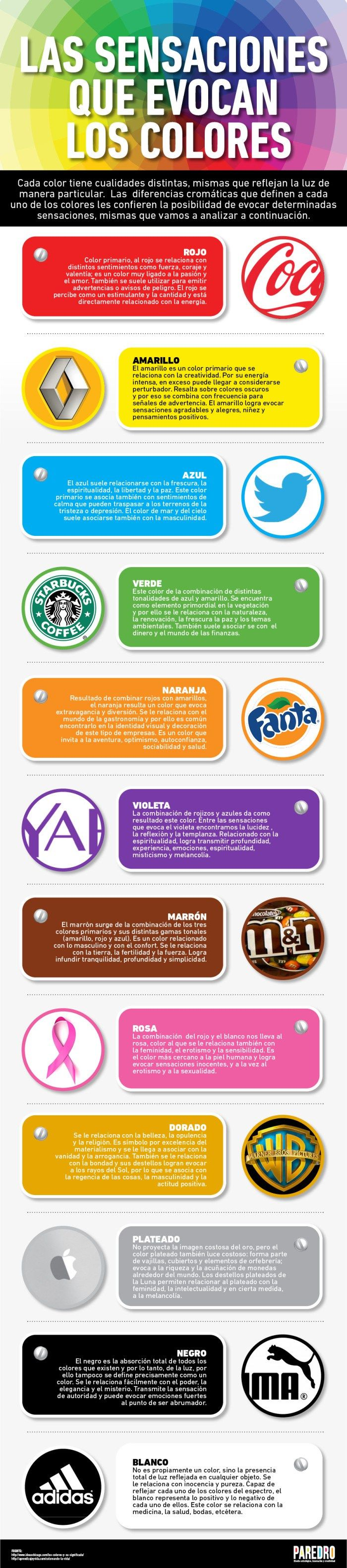 LAS SENSACIONES QUE EVOCAN LOS COLORES #INFOGRAFIA #INFOGRAPHIC #DESIGN #MARKETING