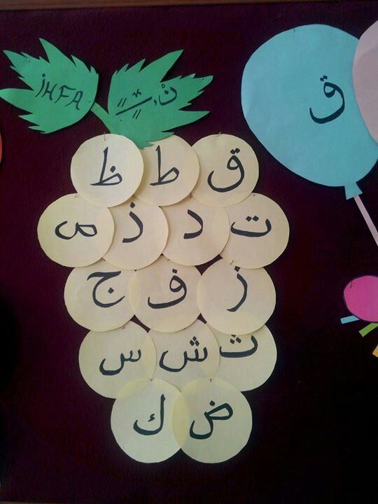 Cute display for learning the different groupings of letters for Tajweed