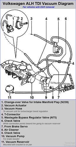 Volkswagen TDI ALH Vacuum Diagrams (Stock & Modified) - TDIClub Forums