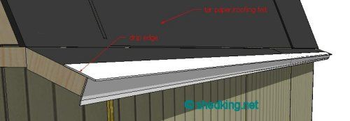 Shed Roof Gambrel How To Build A Shed Shed Roof Garage