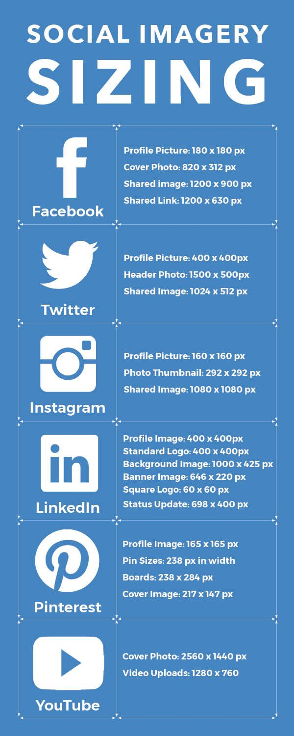 Social Media Image And Video Sizes 2020 Facebook Profile Picture Size Social Media Social Media Images