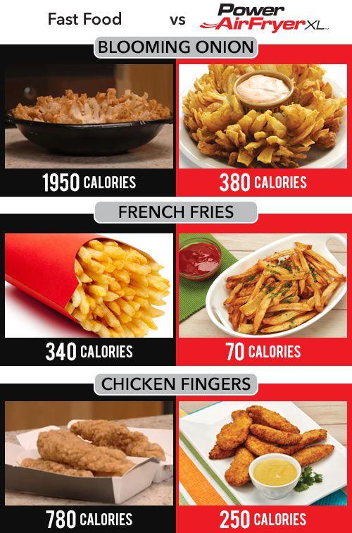 Power Airfryer Xl Vs Fast Food