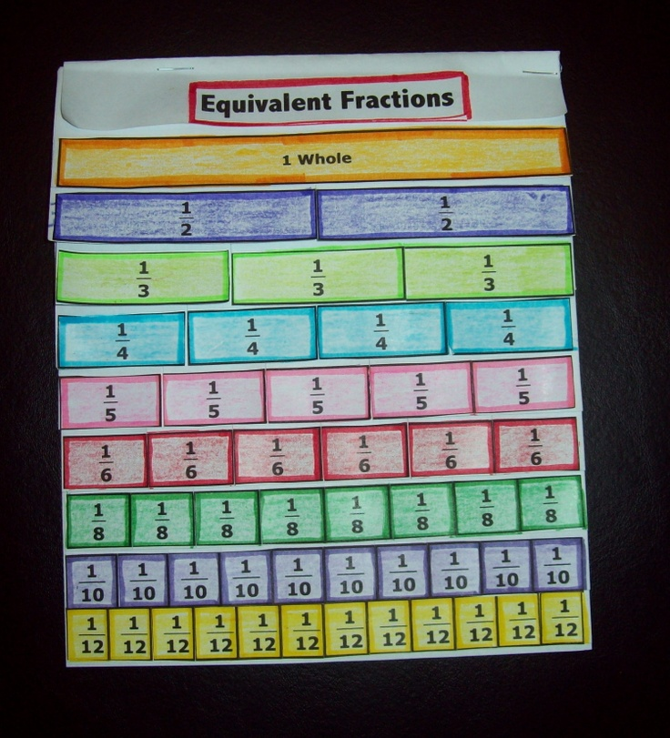 Equivalent fractions flipbook | Foldables | Pinterest