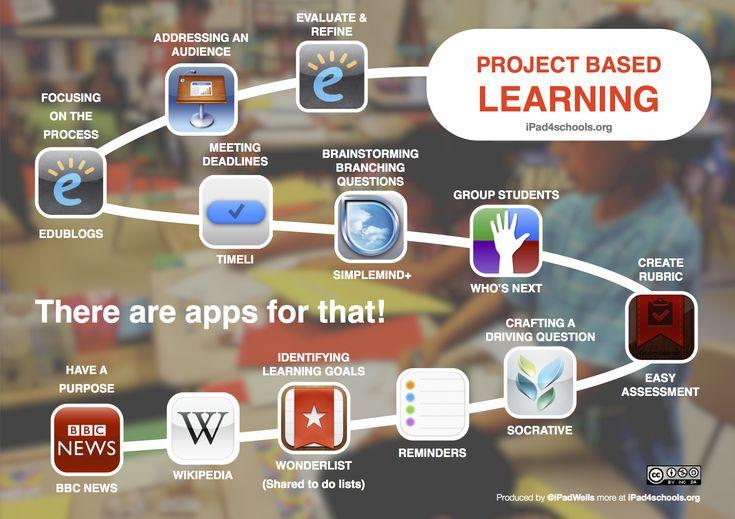 Learn finnish ipad app