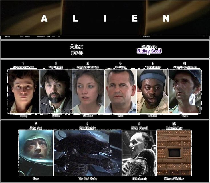 The cast of Alien - 1979