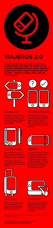 El viajero 2.0 #infografia #turismo #viajes