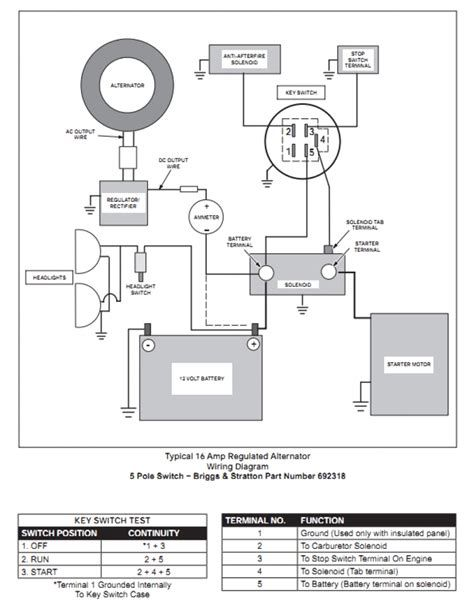 Briggs And Stratton Carburetor Solenoid Wiring Diagram