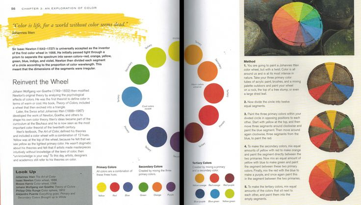 Workshop Activity: Reinvent the Colour Wheel