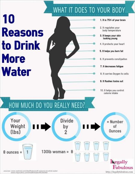 water- getting lots of water now! :) No soda, dairy, etc. Water it is!