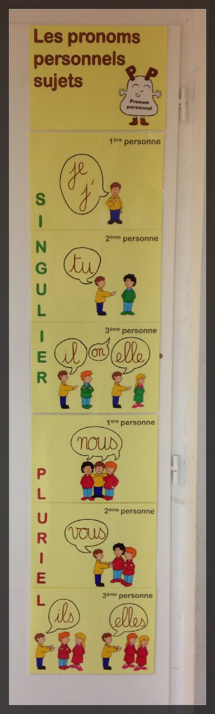 French pronouns: pronoms personnels